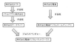 kimurayuichikaisya